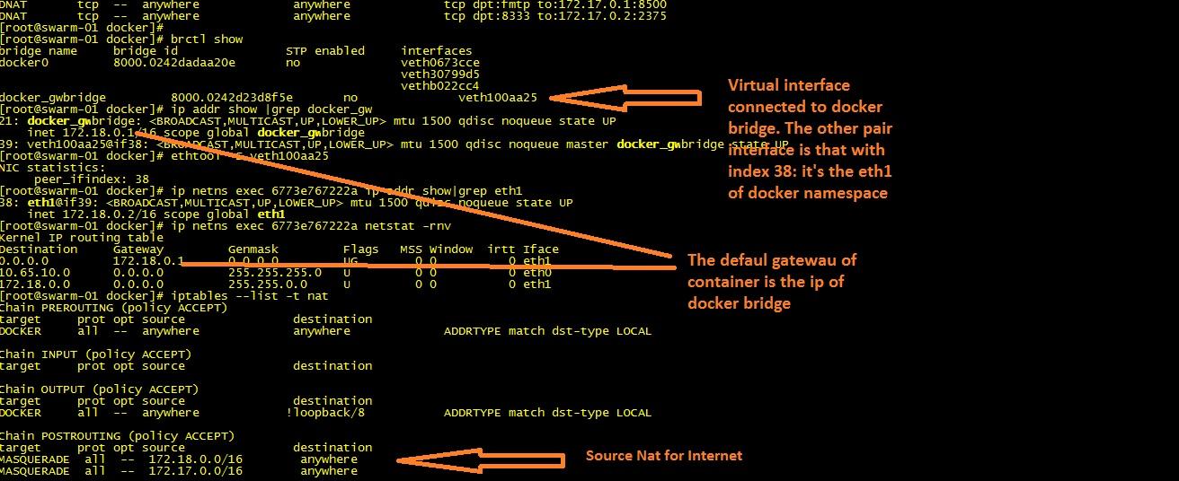 docker-network-overlay_02