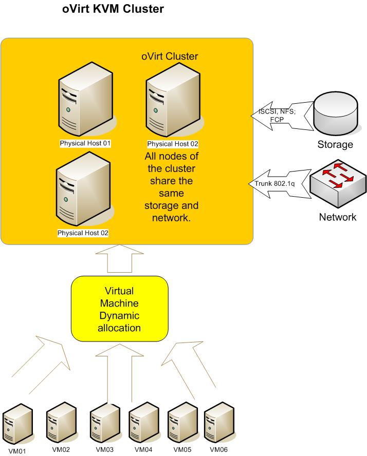 Understanding cluster application | Network Security Protocols